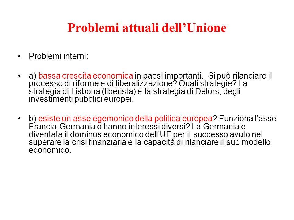 Problemi attuali dell'Unione