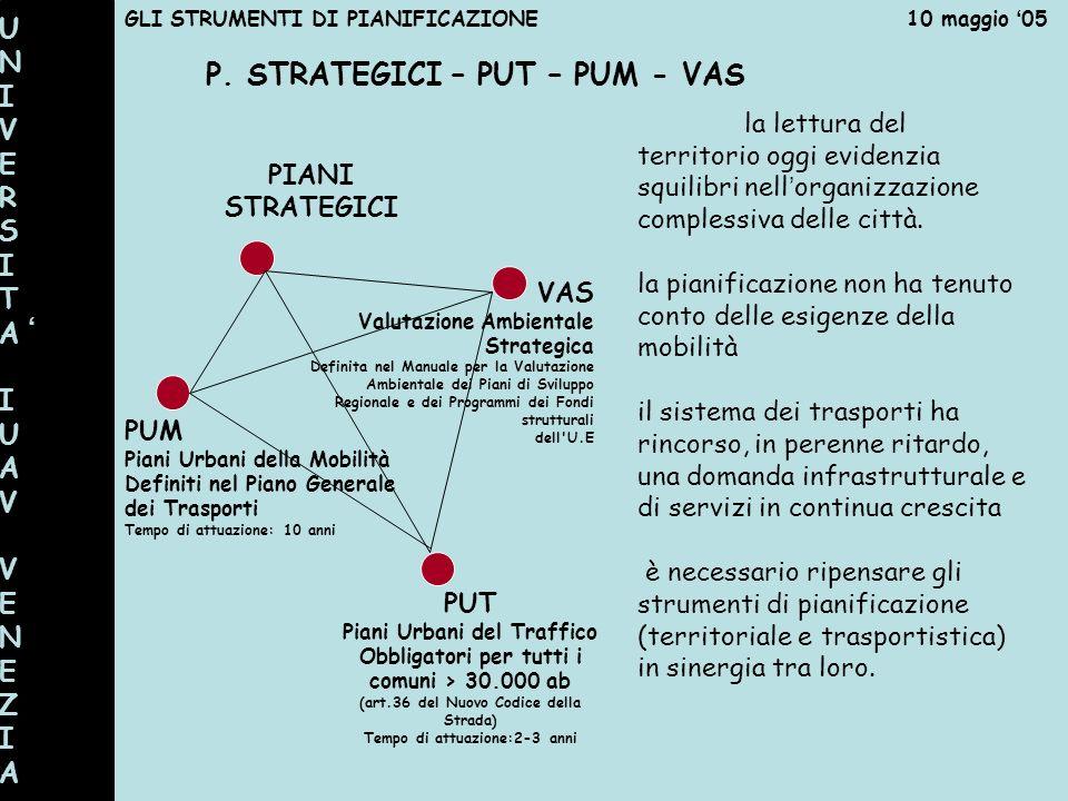 P. STRATEGICI – PUT – PUM - VAS
