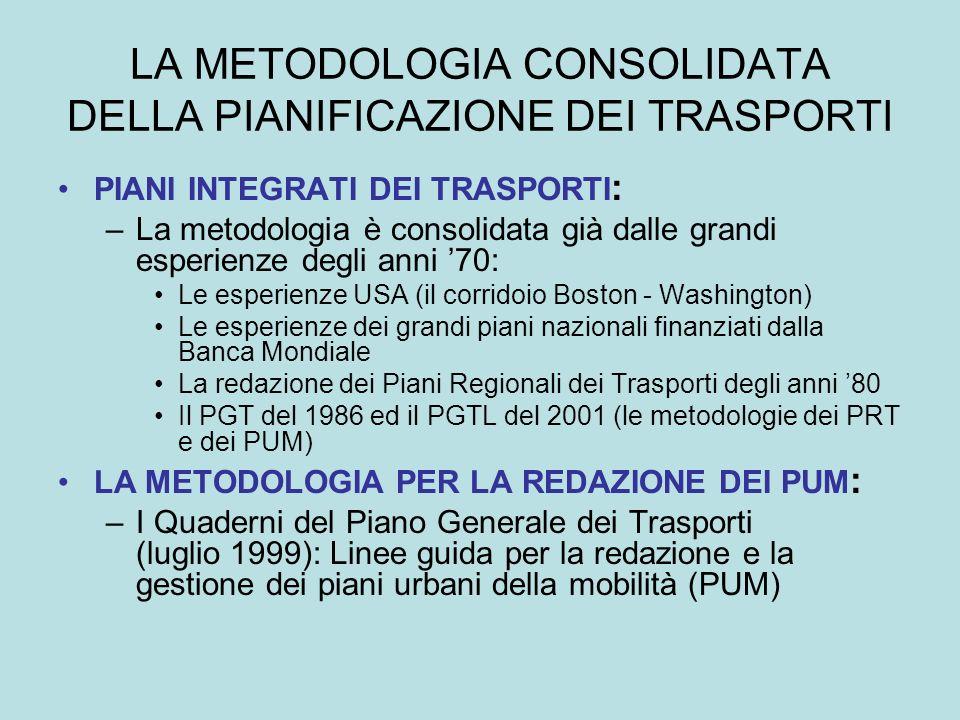 LA METODOLOGIA CONSOLIDATA DELLA PIANIFICAZIONE DEI TRASPORTI