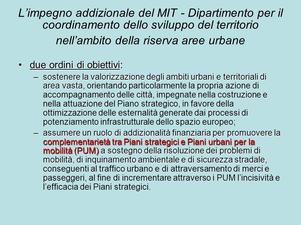L'impegno addizionale del MIT - Dipartimento per il coordinamento dello sviluppo del territorio nell'ambito della riserva aree urbane