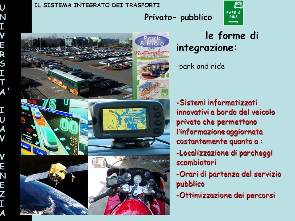 Privato- pubblico UNI VERSITA ' IUAV VENEZIA le forme di integrazione: