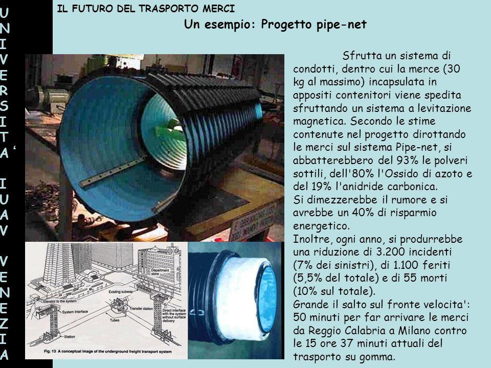 UNI VERSITA ' IUAV VENEZIA Un esempio: Progetto pipe-net