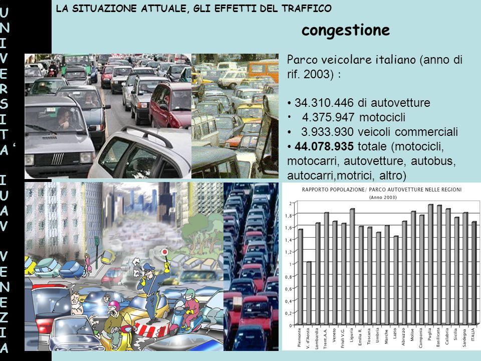 congestione UNI VERSITA ' IUAV VENEZIA