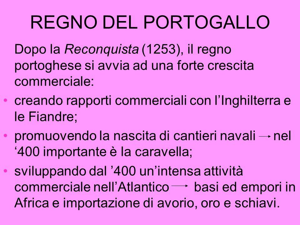 REGNO DEL PORTOGALLO Dopo la Reconquista (1253), il regno portoghese si avvia ad una forte crescita commerciale: