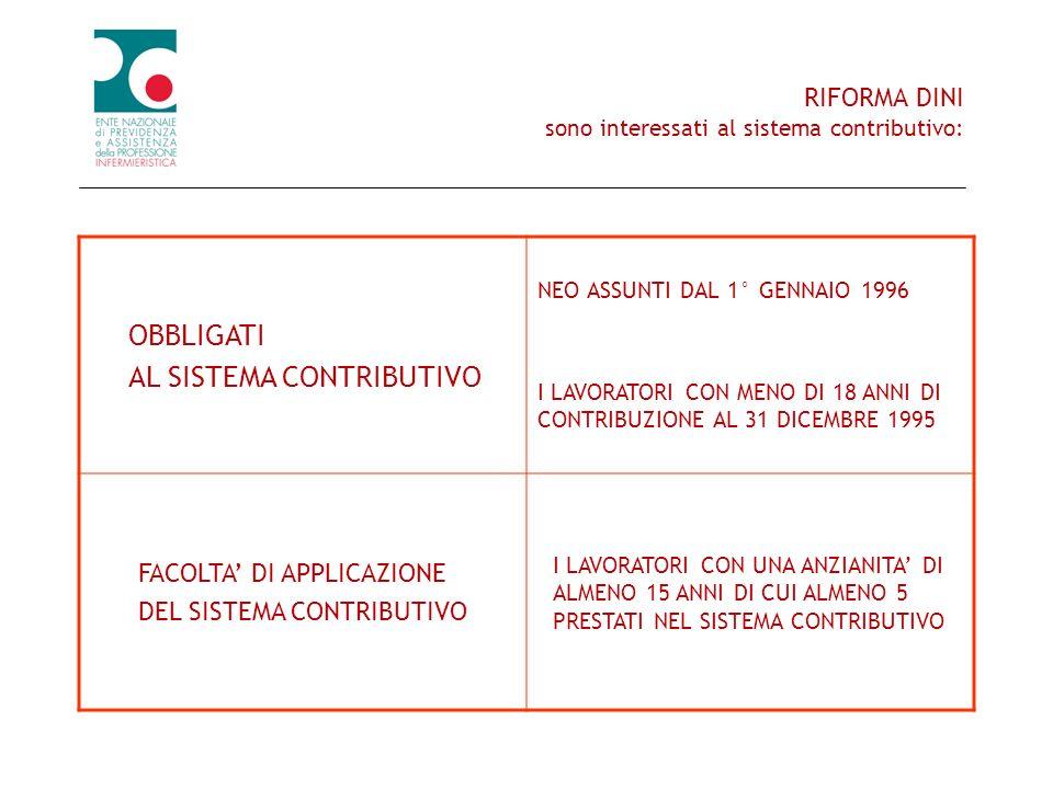 RIFORMA DINI sono interessati al sistema contributivo: