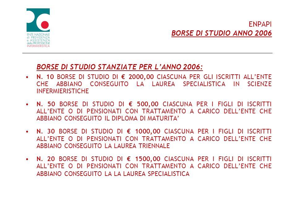 ENPAPI BORSE DI STUDIO ANNO 2006