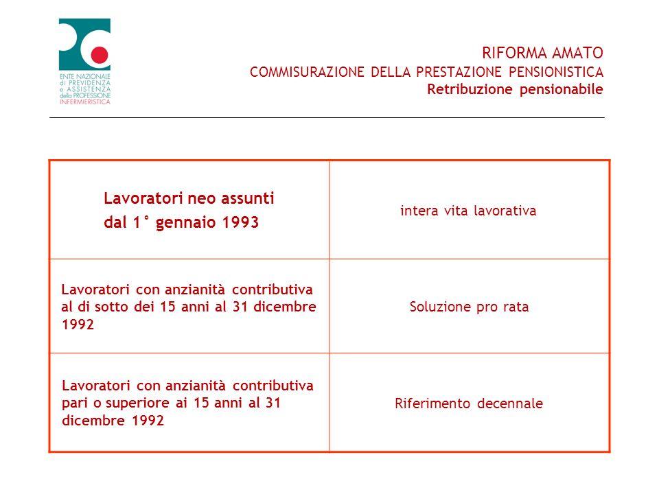 Lavoratori neo assunti dal 1° gennaio 1993