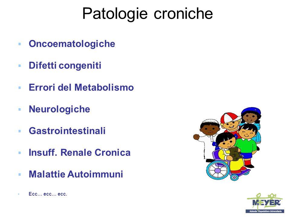 Patologie croniche Oncoematologiche Difetti congeniti