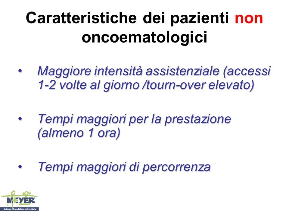 Caratteristiche dei pazienti non oncoematologici