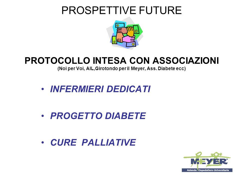 PROSPETTIVE FUTURE PROTOCOLLO INTESA CON ASSOCIAZIONI (Noi per Voi, AIL,Girotondo per il Meyer, Ass. Diabete ecc)
