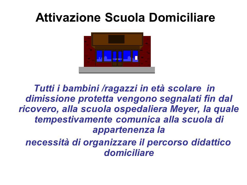 Attivazione Scuola Domiciliare