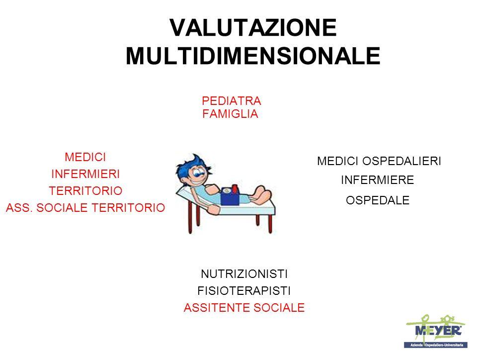 VALUTAZIONE MULTIDIMENSIONALE