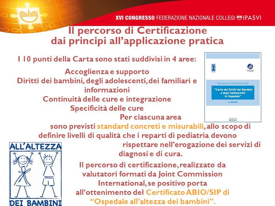 Il percorso di Certificazione dai principi all'applicazione pratica