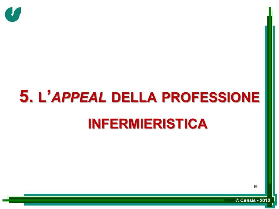 5. l'appeal della professione infermieristica