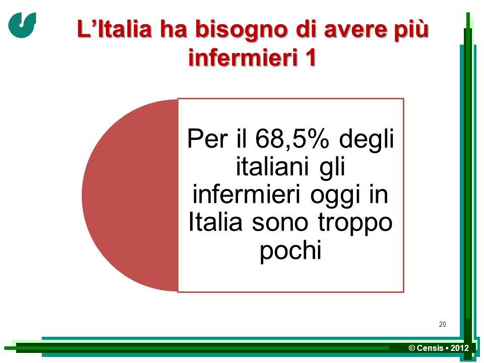 L'Italia ha bisogno di avere più infermieri 1