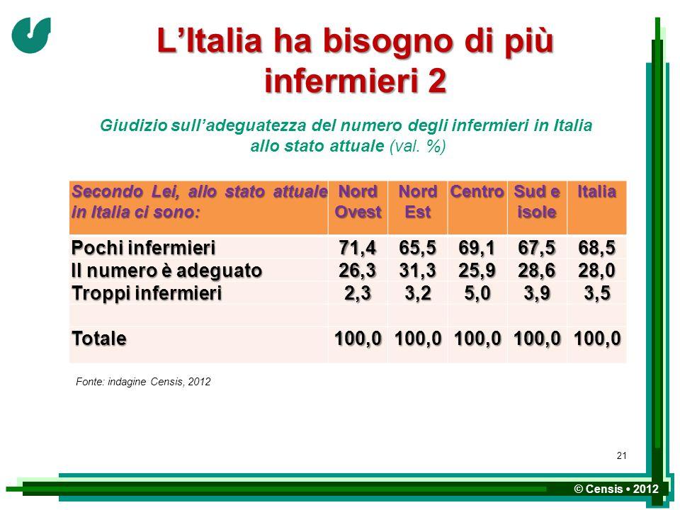 L'Italia ha bisogno di più infermieri 2
