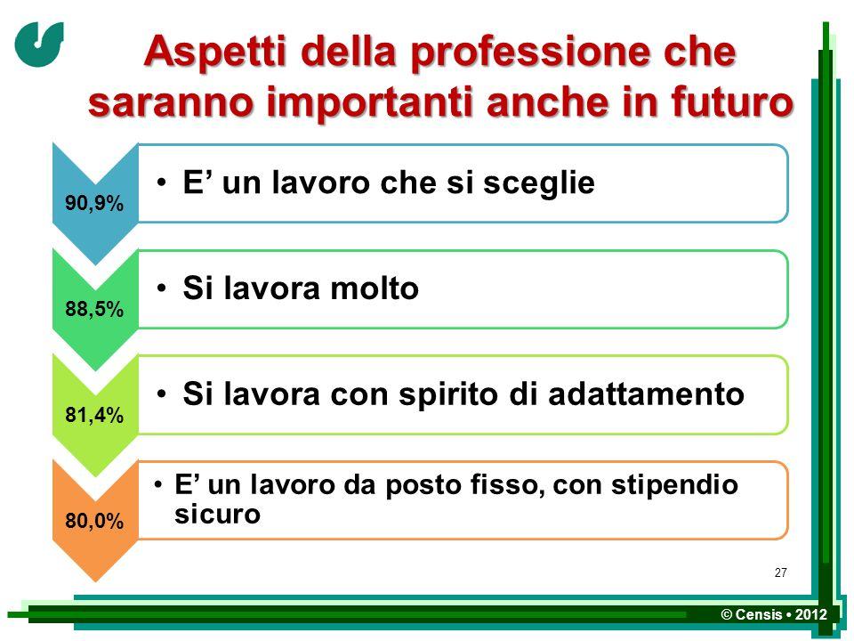 Aspetti della professione che saranno importanti anche in futuro