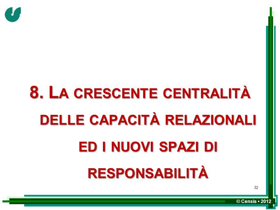 8. La crescente centralità delle capacità relazionali ed i nuovi spazi di responsabilità