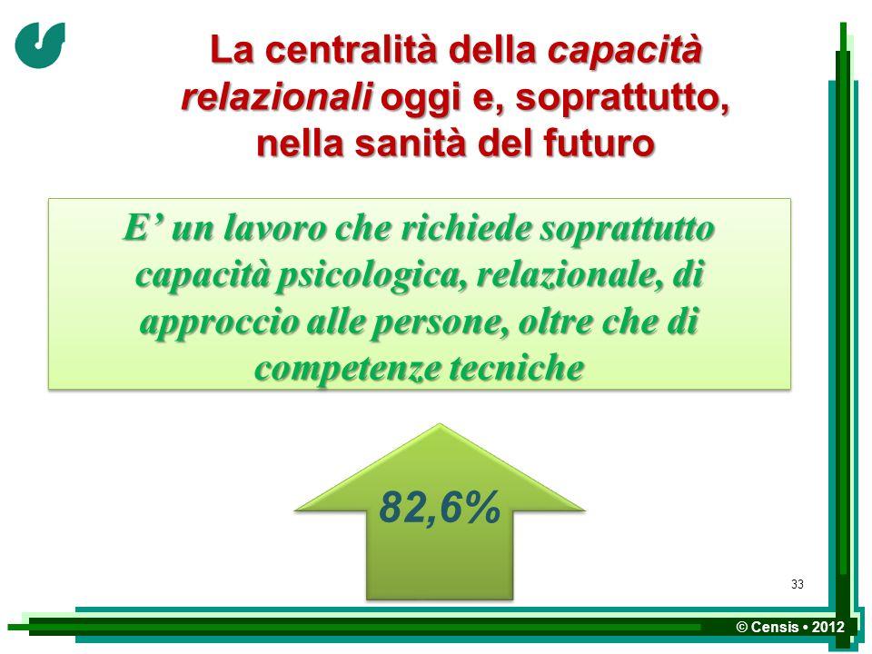 La centralità della capacità relazionali oggi e, soprattutto, nella sanità del futuro