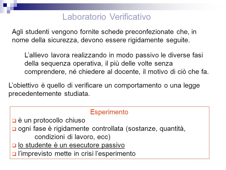Laboratorio Verificativo