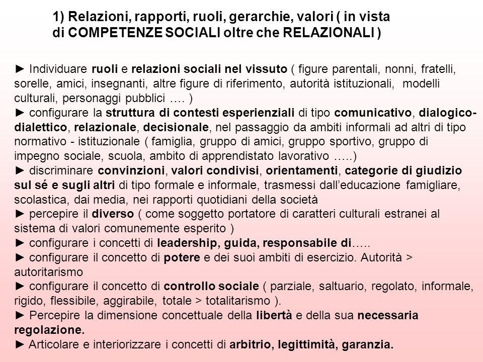 1) Relazioni, rapporti, ruoli, gerarchie, valori ( in vista di COMPETENZE SOCIALI oltre che RELAZIONALI )
