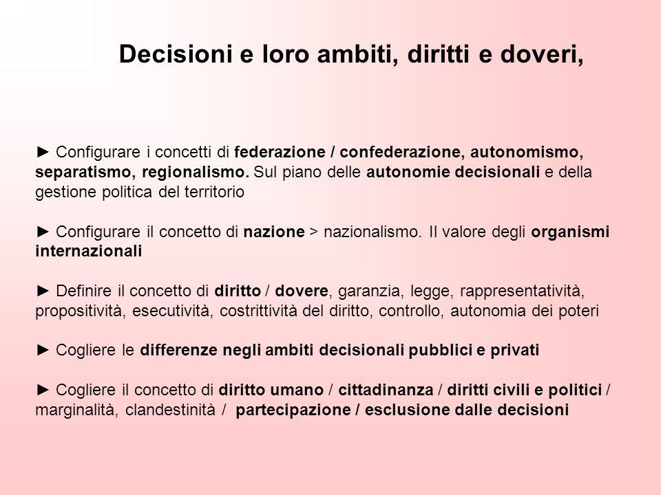 Decisioni e loro ambiti, diritti e doveri,