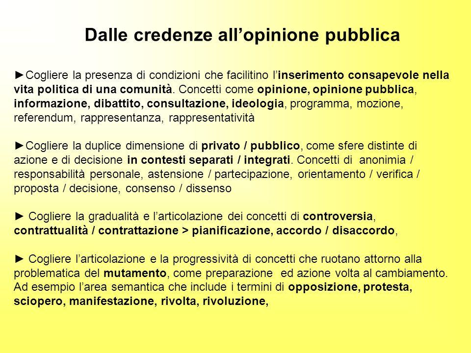 Dalle credenze all'opinione pubblica
