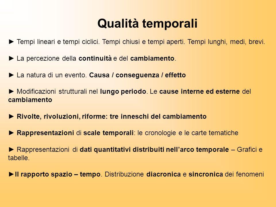 Qualità temporali ► Tempi lineari e tempi ciclici. Tempi chiusi e tempi aperti. Tempi lunghi, medi, brevi.
