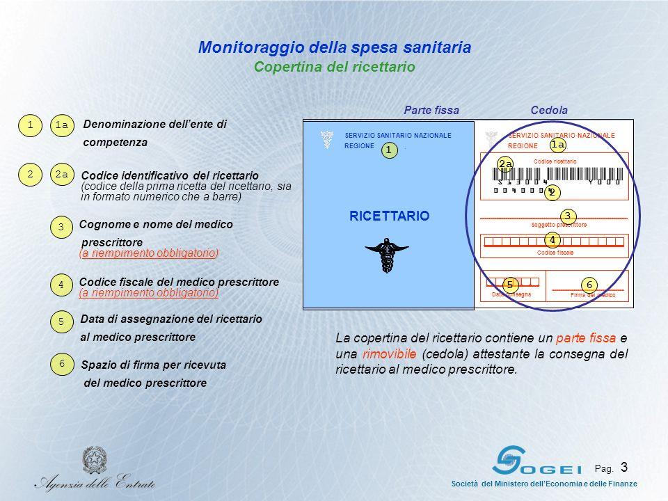 Monitoraggio della spesa sanitaria Copertina del ricettario