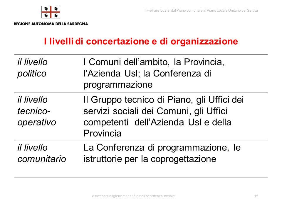 I livelli di concertazione e di organizzazione