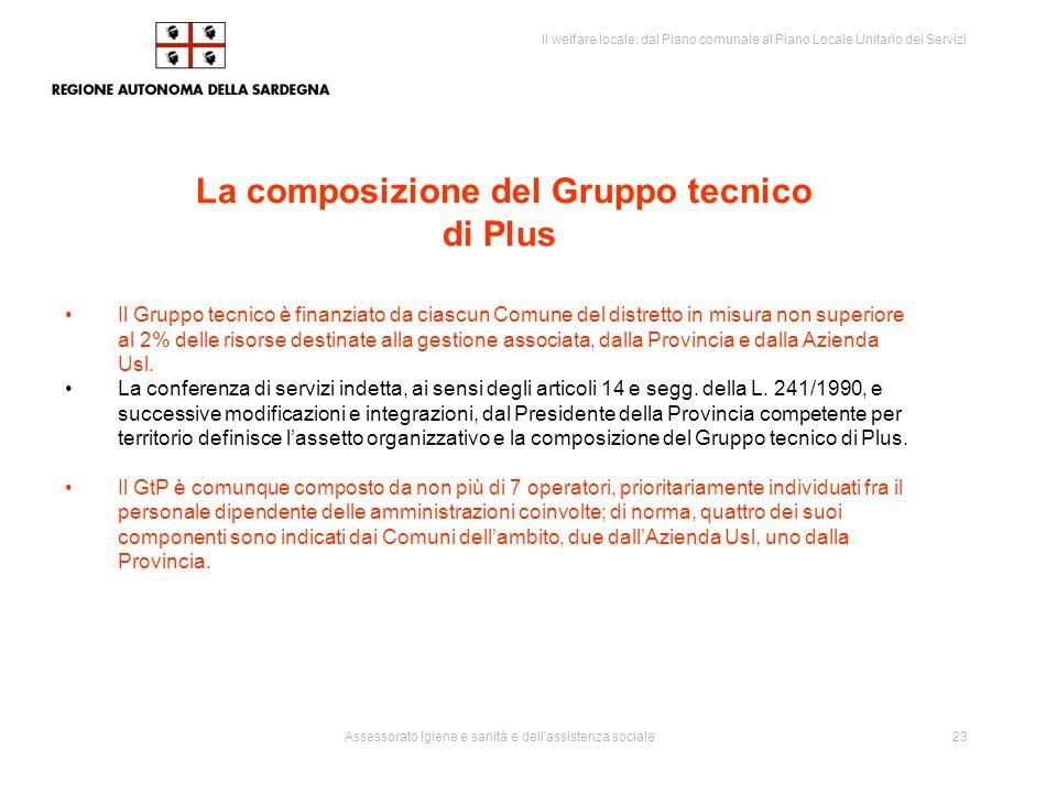 La composizione del Gruppo tecnico