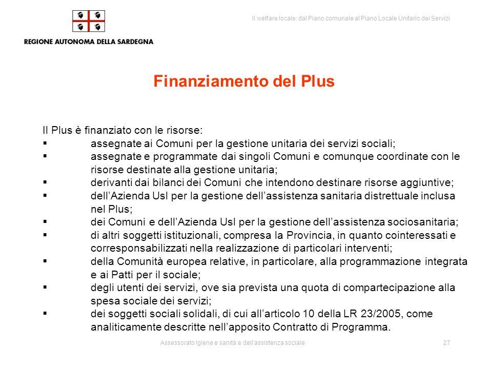 Finanziamento del Plus