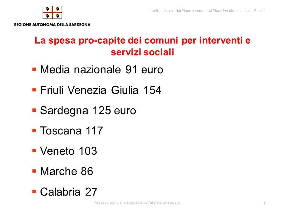 La spesa pro-capite dei comuni per interventi e servizi sociali