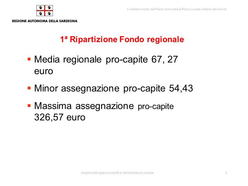 1ª Ripartizione Fondo regionale