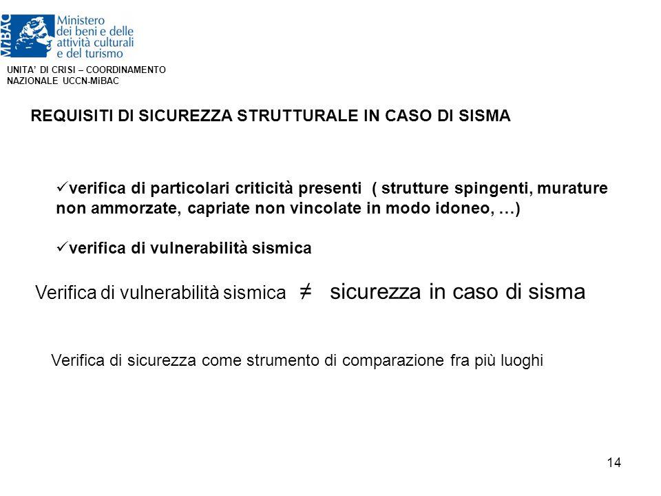 Verifica di vulnerabilità sismica ≠ sicurezza in caso di sisma