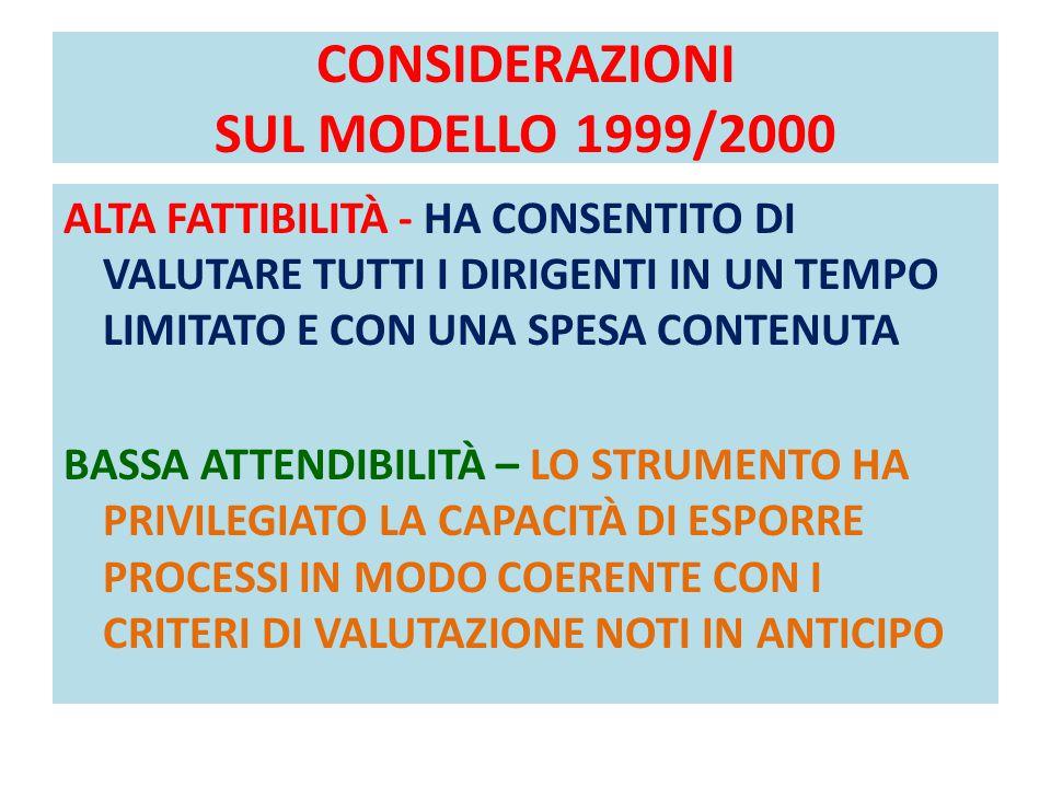 CONSIDERAZIONI SUL MODELLO 1999/2000