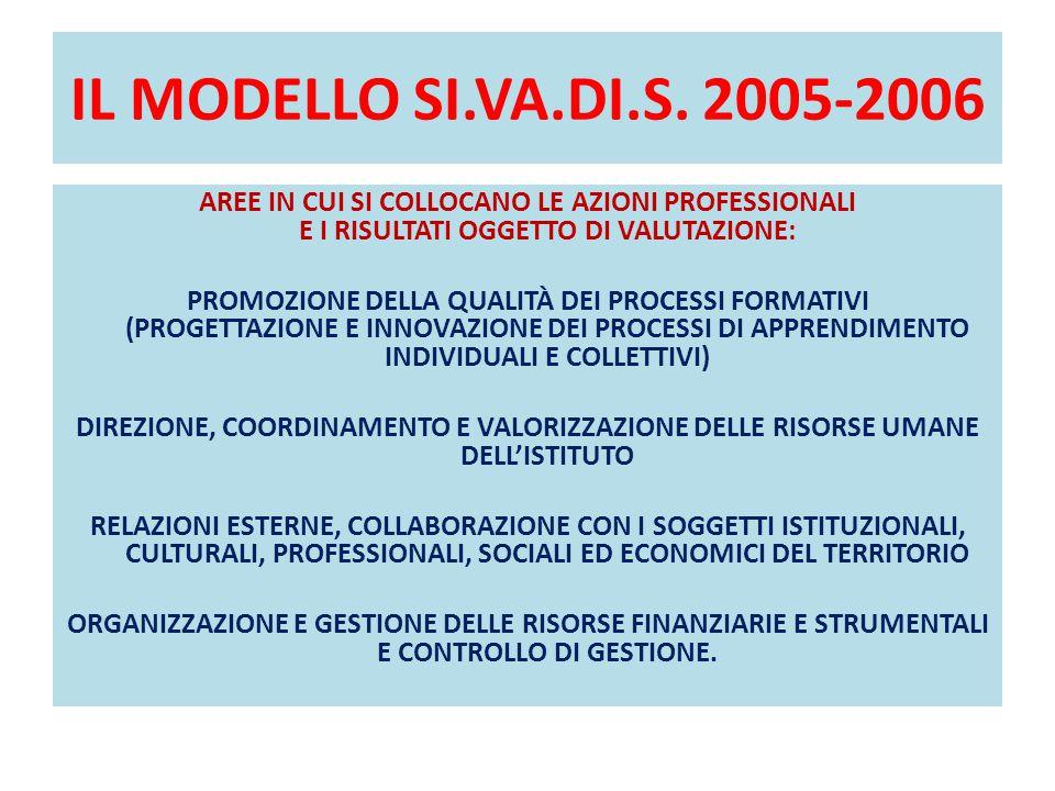 IL MODELLO SI.VA.DI.S. 2005-2006