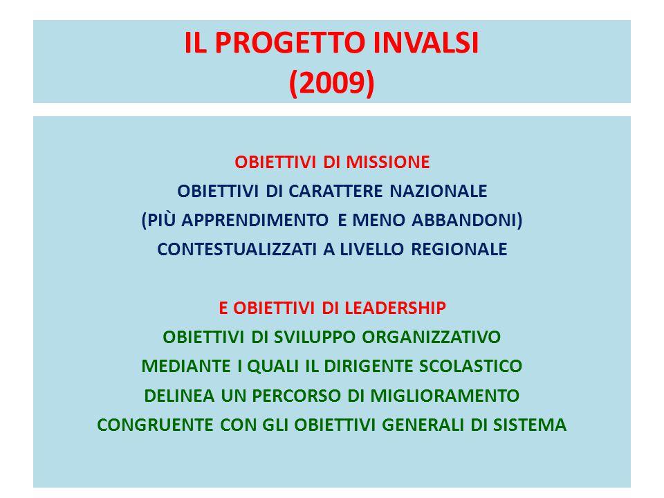 IL PROGETTO INVALSI (2009)
