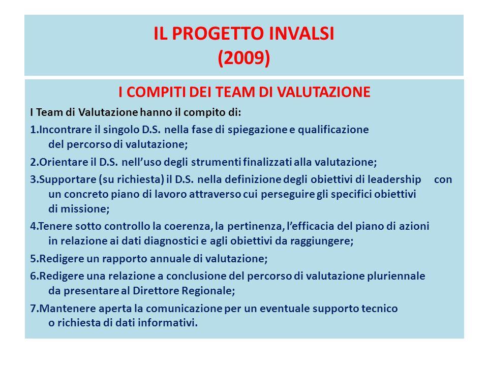 I COMPITI DEI TEAM DI VALUTAZIONE