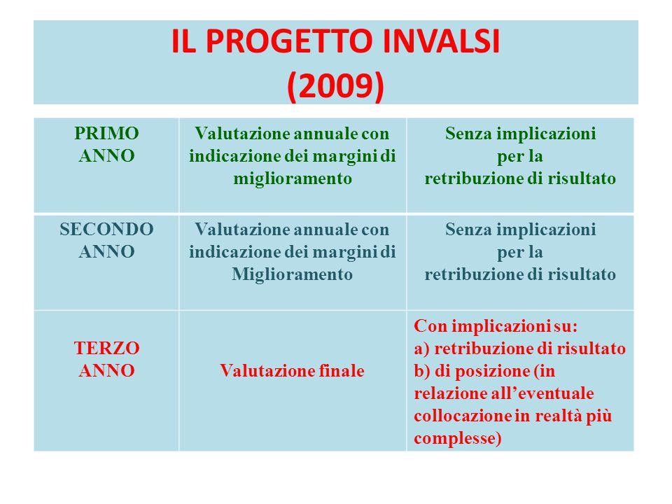 IL PROGETTO INVALSI (2009) PRIMO ANNO