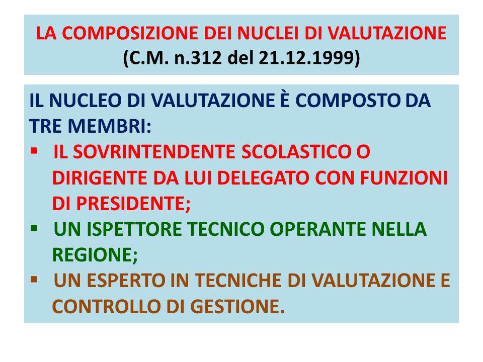LA COMPOSIZIONE DEI NUCLEI DI VALUTAZIONE (C.M. n.312 del 21.12.1999)
