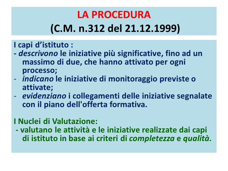LA PROCEDURA (C.M. n.312 del 21.12.1999) I capi d'istituto :