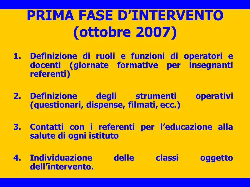 PRIMA FASE D'INTERVENTO (ottobre 2007)