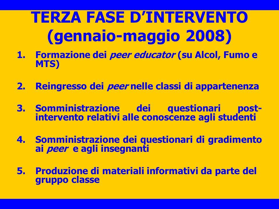 TERZA FASE D'INTERVENTO (gennaio-maggio 2008)