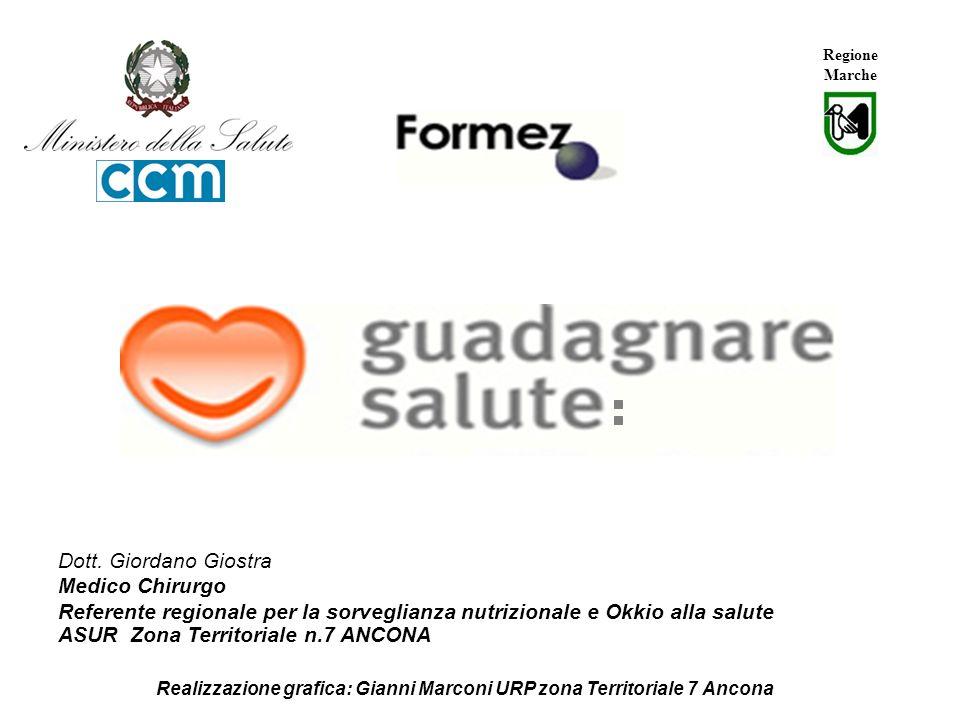 Realizzazione grafica: Gianni Marconi URP zona Territoriale 7 Ancona