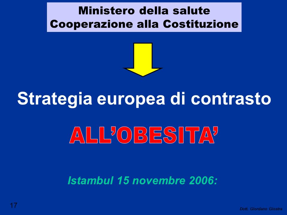 Strategia europea di contrasto