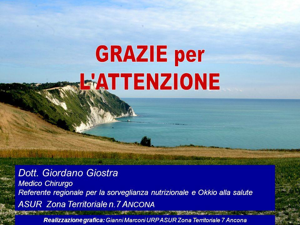GRAZIE per L ATTENZIONE Dott. Giordano Giostra