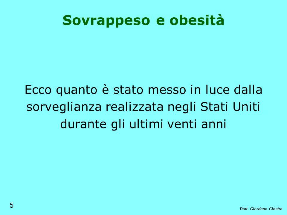Sovrappeso e obesità Ecco quanto è stato messo in luce dalla