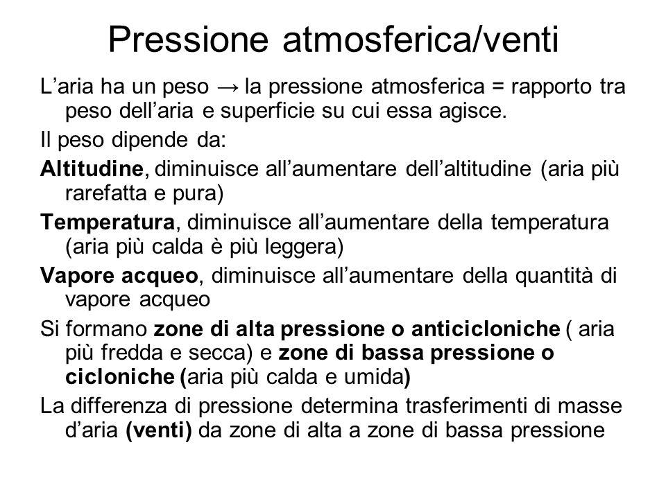 Pressione atmosferica/venti