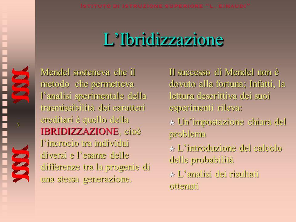 L'Ibridizzazione